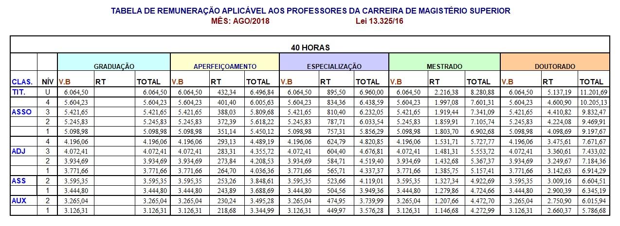 tabela_superior_40h
