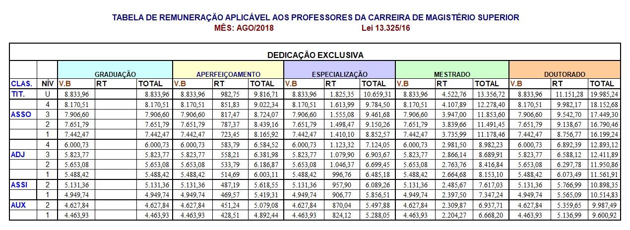 tabela_superior_de